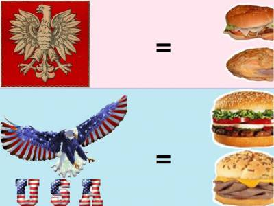 USA vs Polska (Hamburgers)
