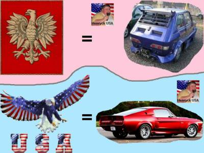 Polska vs USA - Muscle Cars