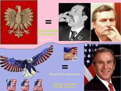 Polska vs USA - Presidents