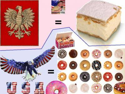 Polska vs USA - Cakes, sweets (Yum, yum, yeah!)