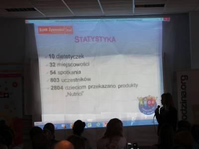Dorota Zawadzka - Super Niania 12