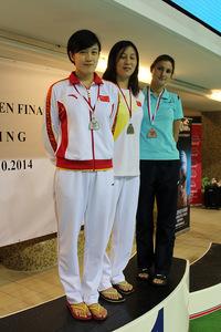 Zawody pływackie w Olsztynie 143